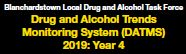 Blanchardstown Drug and Alcohol Trends Monitoring System