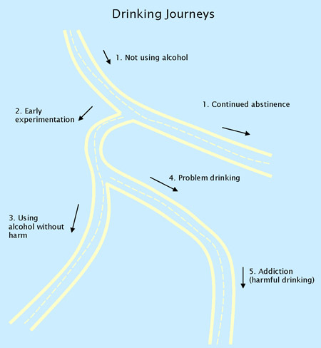 Drinking Journeys
